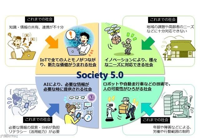 内閣府「Society 5.0」