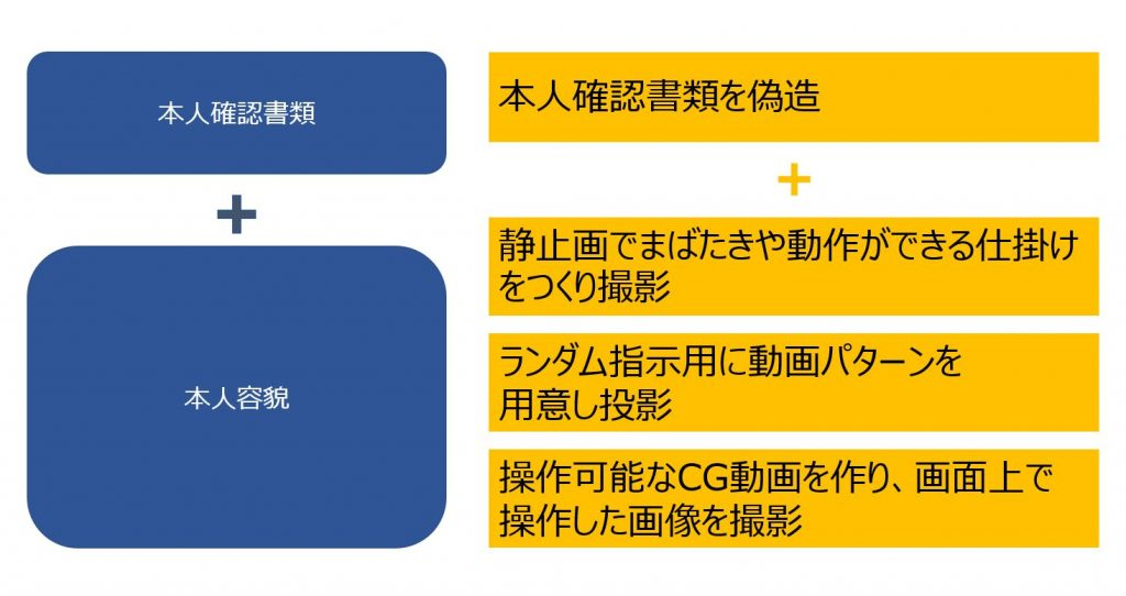 犯罪収益移転防止法の中の6条1項1号(ホ)